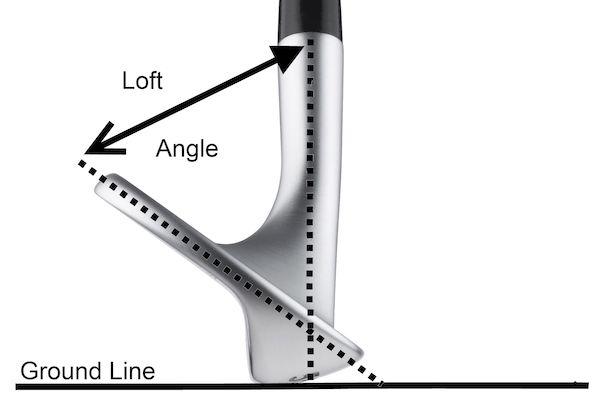 golf wedge loft